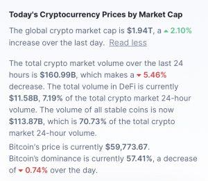 Crypto market value